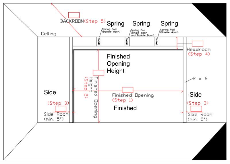 door measuring, garage door measuring, how to measure a garage door, custom garage doors